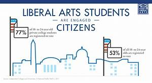 Liberal Arts: More Important Than Ever
