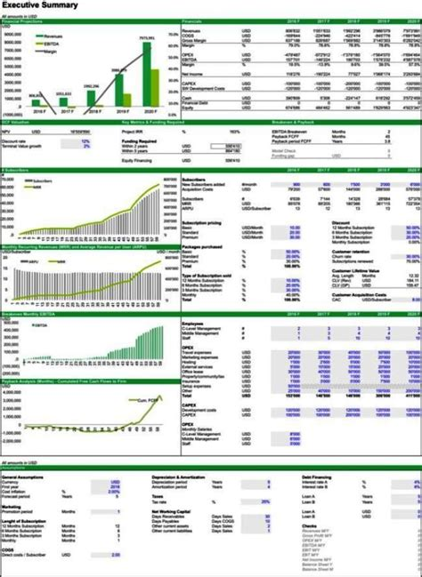Startup Financial Model Template Sampletemplatess