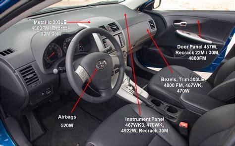 Auto Interior by Interior Automotive Market Spot High Performance