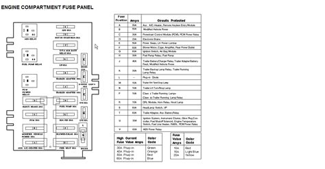 ford econoline fuse box