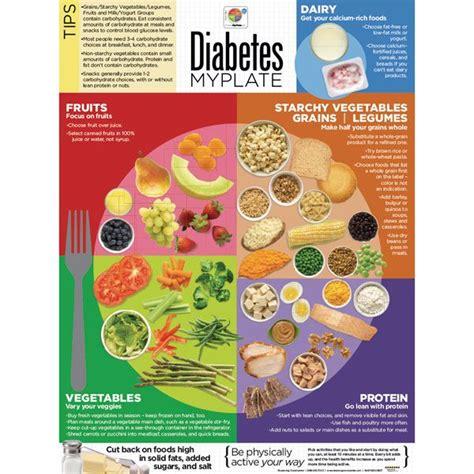 dieta anticolesterolo e anti diabete