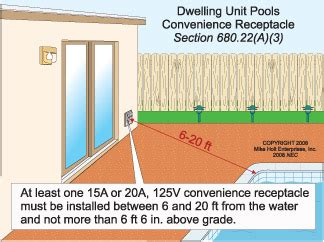 nec requirements  installing pools  spas part
