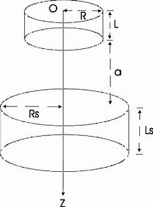 Diagram Of A Cylindrical Permanent Magnet With Uniform