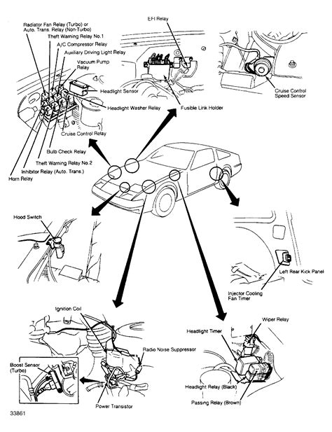 1988 Nissan 300zx Fuse Diagram by 86 Nissan 300zx Engine Wiring Diagram Nissan Auto Wiring