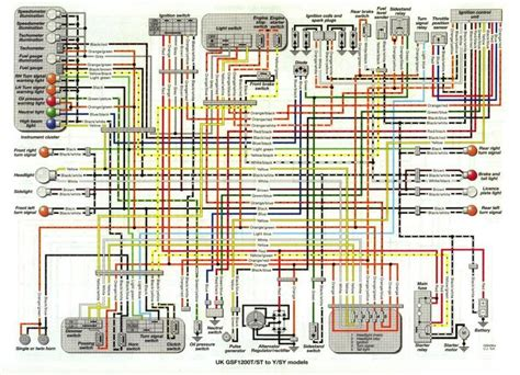 1st Sv650 Wiring Diagram by 1 Sv650s Wiring Diagram