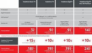 Vodafone Online Rechnung Einsehen : vodafone iptv angebote april 2018 hier gigatv ab 9 99 ~ Themetempest.com Abrechnung