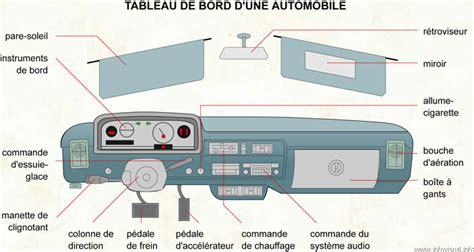 chambre à air pneu voiture les pieces des transports et mecaniques automobiles