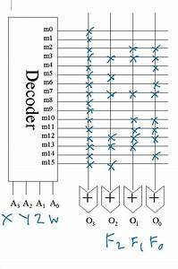 For The Rom Diagram Please Fill The Truth Table Va