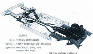 2019 Jeep Wrangler In Depth  Part 5  Body Design  Frame