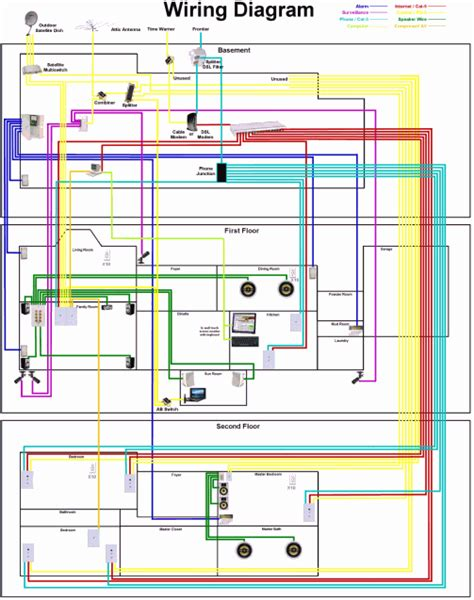 advanced home controls whole house structured wiring