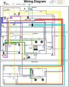 Example Structured Home Wiring Project 1