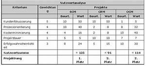 Noten Mit Gewichtung Berechnen Online : nutzwertanalyse controllingwiki ~ Themetempest.com Abrechnung