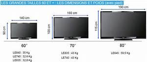 Tele 190 Cm : les du t l viseur lcd grande taille par sharp blog eavs groupe ~ Teatrodelosmanantiales.com Idées de Décoration