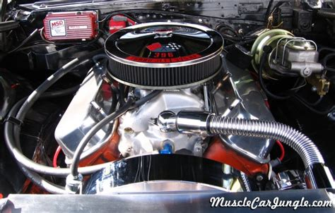 1966 Ss 396 Chevelle Big Block Engine HD Wallpapers Download free images and photos [musssic.tk]