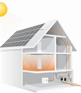 Haus Autark Heizen : photovoltaik elektroheizung mit photovoltaik heizen ~ Whattoseeinmadrid.com Haus und Dekorationen