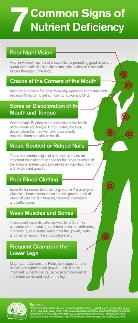 7 Common Signs Of Nutrient Deficiency [infographic]. Spanish Translation Companies. Killeen Tx Electric Companies. University Of South Florida Transfer. Own Risk And Solvency Assessment. Coal Creek Family Medicine Flow Pallet Rack. Regus Virtual Office Prices Online Ad Maker. How Much Money Do Orthodontists Make. Syracuse Massage School Honda Fit Price Range