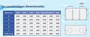 Fosse Toutes Eaux Prix : prix fosse septique 3000l toutes eaux fosse septique fosse ~ Edinachiropracticcenter.com Idées de Décoration