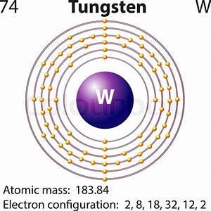 Diagram Representation Of The Element Tungsten