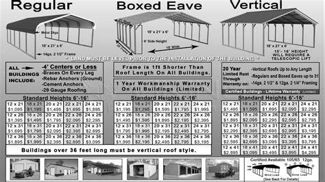Carport Prices by Metal Carports Pennsylvania Buy Metal Carports Pa Metal