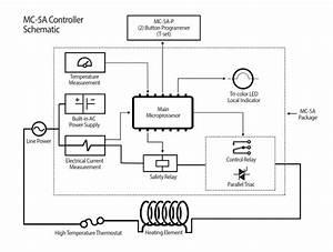 Mc  U2013 5a Temperature Controller