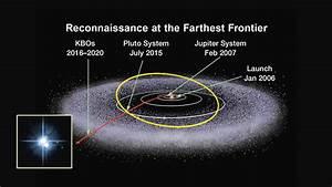 Kuiper Belt - In Depth   Planets - NASA Solar System ...