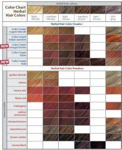 Wella Color Charm Demi Permanent Hair Color Shade