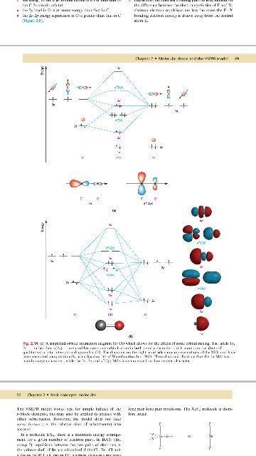 molecular orbital energy diagram   quora