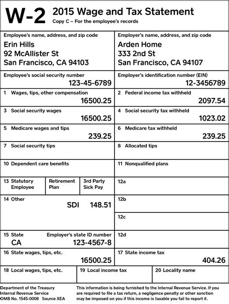 employer w 2 form printable understanding 2015 w 2 forms