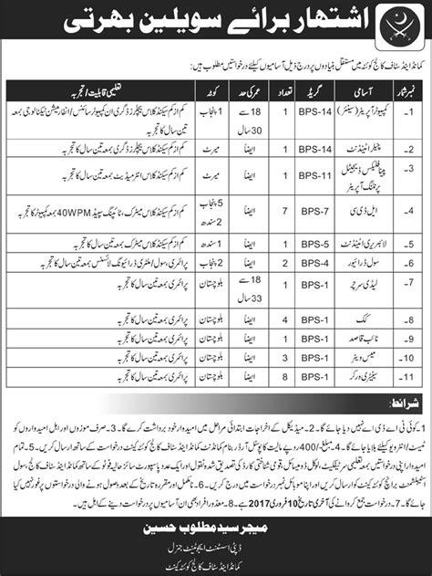 Pak Army Civilian Jobs 2017: 32+ Computer Operator, Clerk