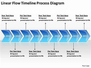 Business Process Flow Diagram Examples Linear Timeline