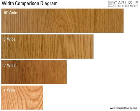 Best 25+ Vinyl Wood Flooring Ideas On Pinterest