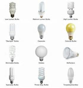 types of compact fluorescent light bulbs fluorescent light