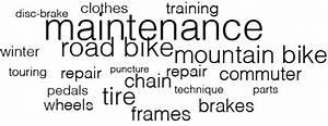 Mechanical Engineering Slogans Wallpaper