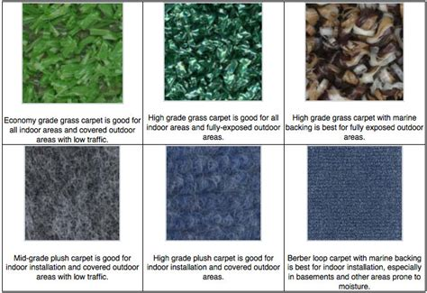 Indoor Outdoor Carpets @bbt.com Stanley Steemer Carpet Care Cleaner Dallas Tx Indoor Outdoor Runners Lowes Floor Cleaning Service Liquidators Warehouse Las Vegas Dog Hair Remover Maestro Limpio Decorating Ideas For Bedroom With Blue