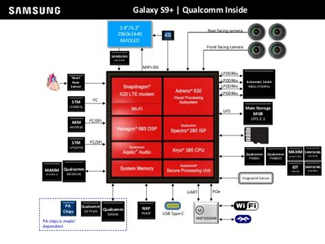 introducing samsung galaxy ss