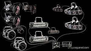 Dmx Lighting Tutorial Part 4  Dmx Wiring