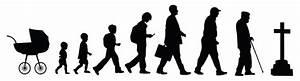 Amitabh Bachchan Birth Chart Lifecycle ของ Activity ใน Android 20scoops Cnx Medium