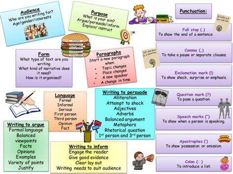 Gcse English Language  Nonfiction Writing Mat By Littlemissteacheruk  Teaching Resources Tes