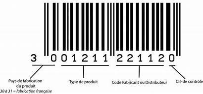 Barre Code Gencode Label Comment Chiffres Etiquettes