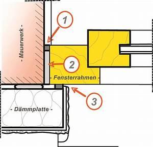 Fensterrahmen Abdichten Innen : fenster au en detail ~ Lizthompson.info Haus und Dekorationen