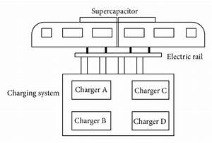 The Schematic Diagram Of Charging System For The Energy Storage Type