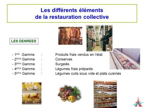 normes haccp cuisine collective la méthode haccp service vétérinaire bspp ppt