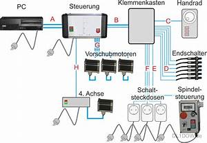 20 Best Limit Switch Wiring Diagram