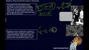 Real World Applications of Exponential Function Graphs ...