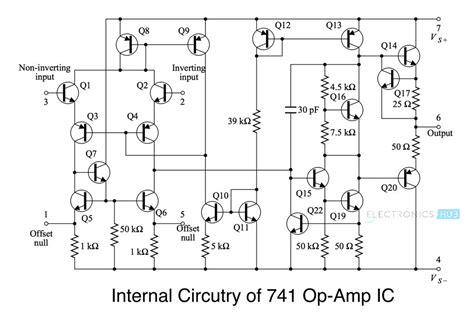 Amp Basics Characteristics Pin Configuration