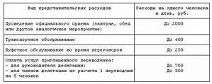 порядок выдачи водительского удостоверения после окончания срока действия