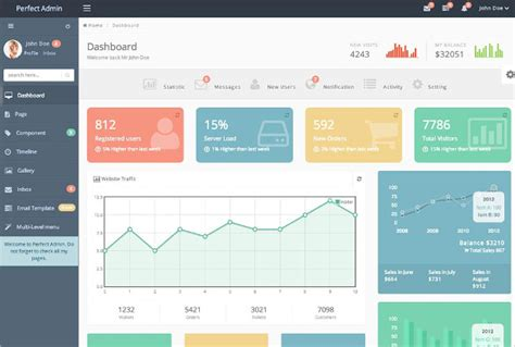 46+ Bootstrap Admin Themes & Templates  Free & Premium