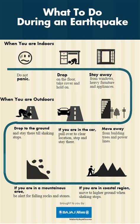 earthquake safety infographic Archives Bajaj Allianz