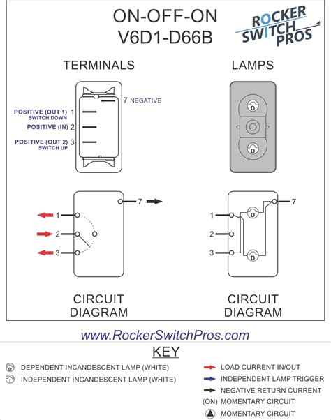 Rocker Switch Off Spdt Lights