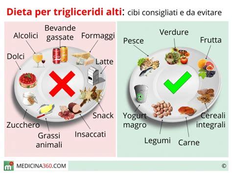 dieta  trigliceridi alti cosa mangiare consigli